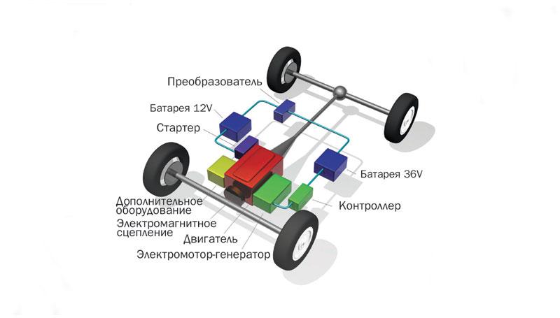 Асинхронный электродвигатель трехфазного тока